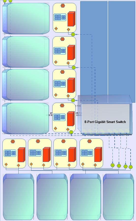 8 nodes