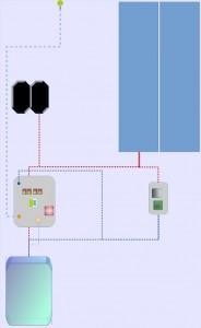 node config 2X